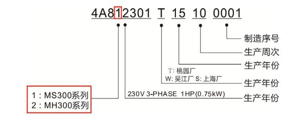 东莞市丰石电子科技有限公司