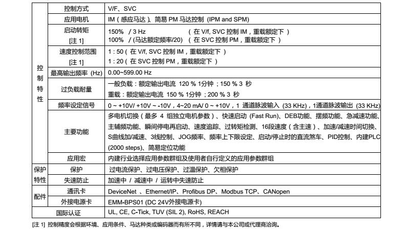 台达MS300变频器共同特性