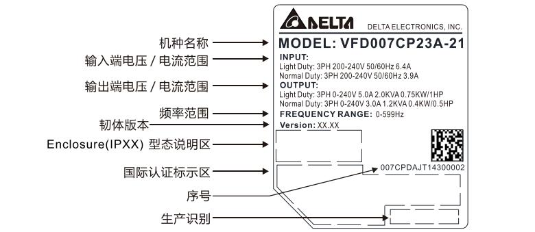 台达变频器CP2000铭牌说明