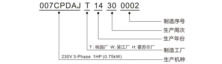 台达变频器CP2000序列号说明