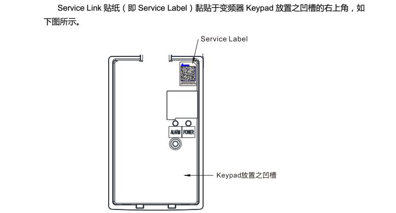 台达变频器CP2000 Service Link贴纸黏贴位置说明