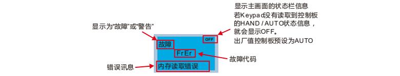 台达变频器CP2000操作面板KPC-CC01错误码说明